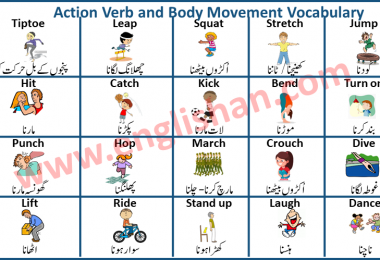 List of Action Verbs | English Verbs of Body Movement
