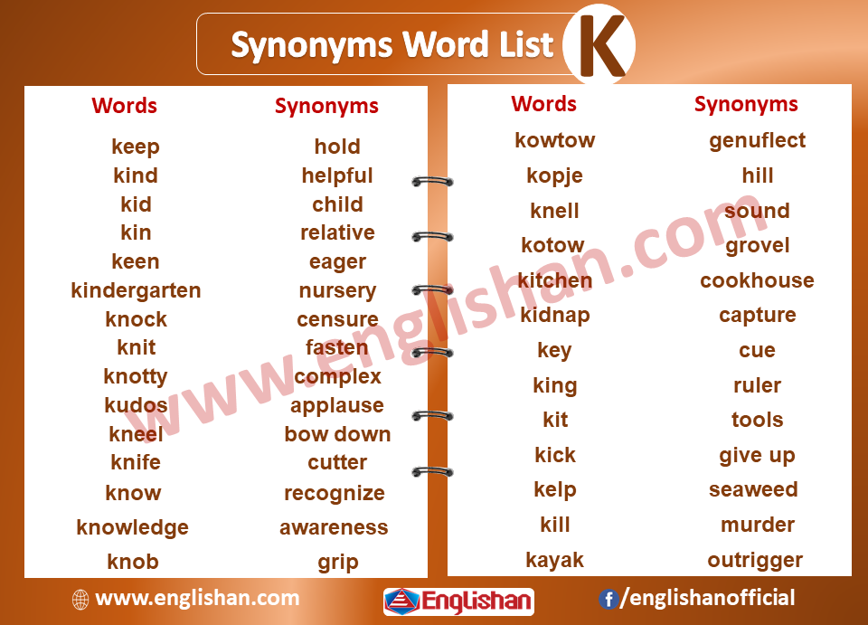 Synonyms List A To Z | Synonyms List K