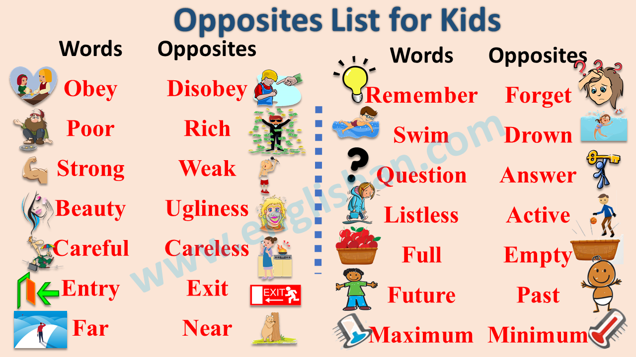 Opposites List for Kids