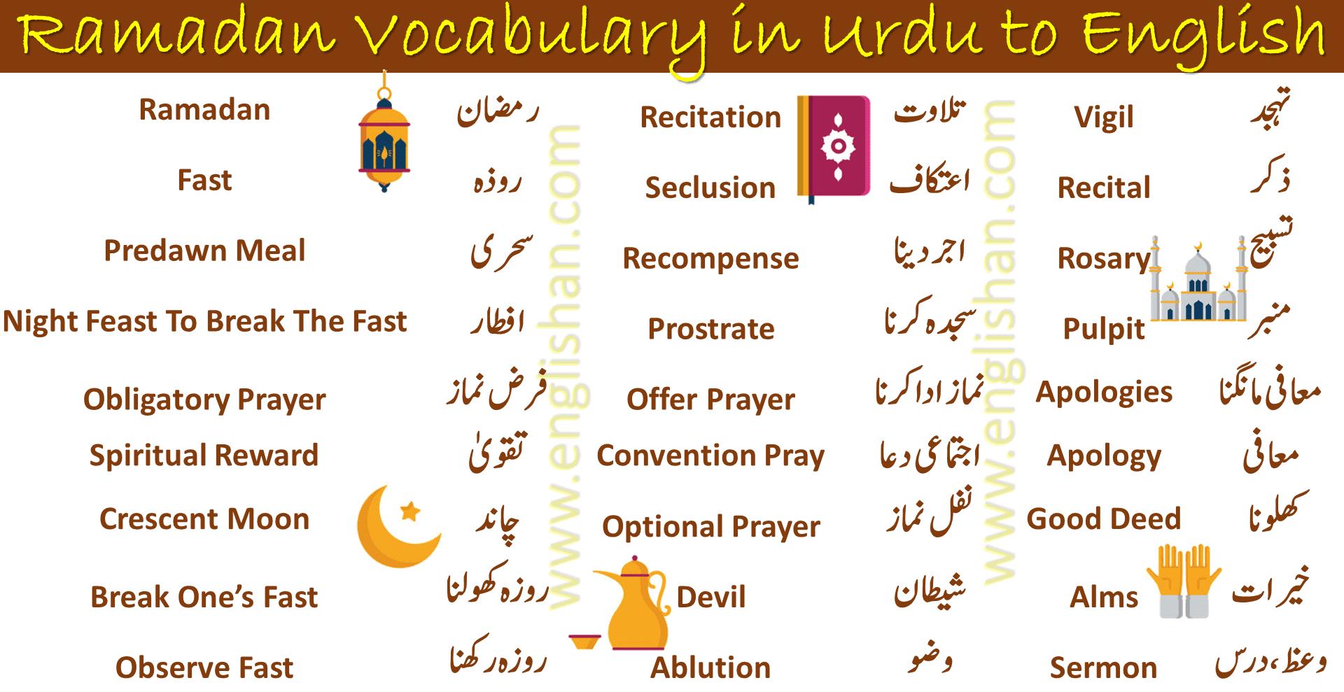 Ramadan Vocabulary in Urdu to English