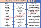 IELTS Synonyms List PDF