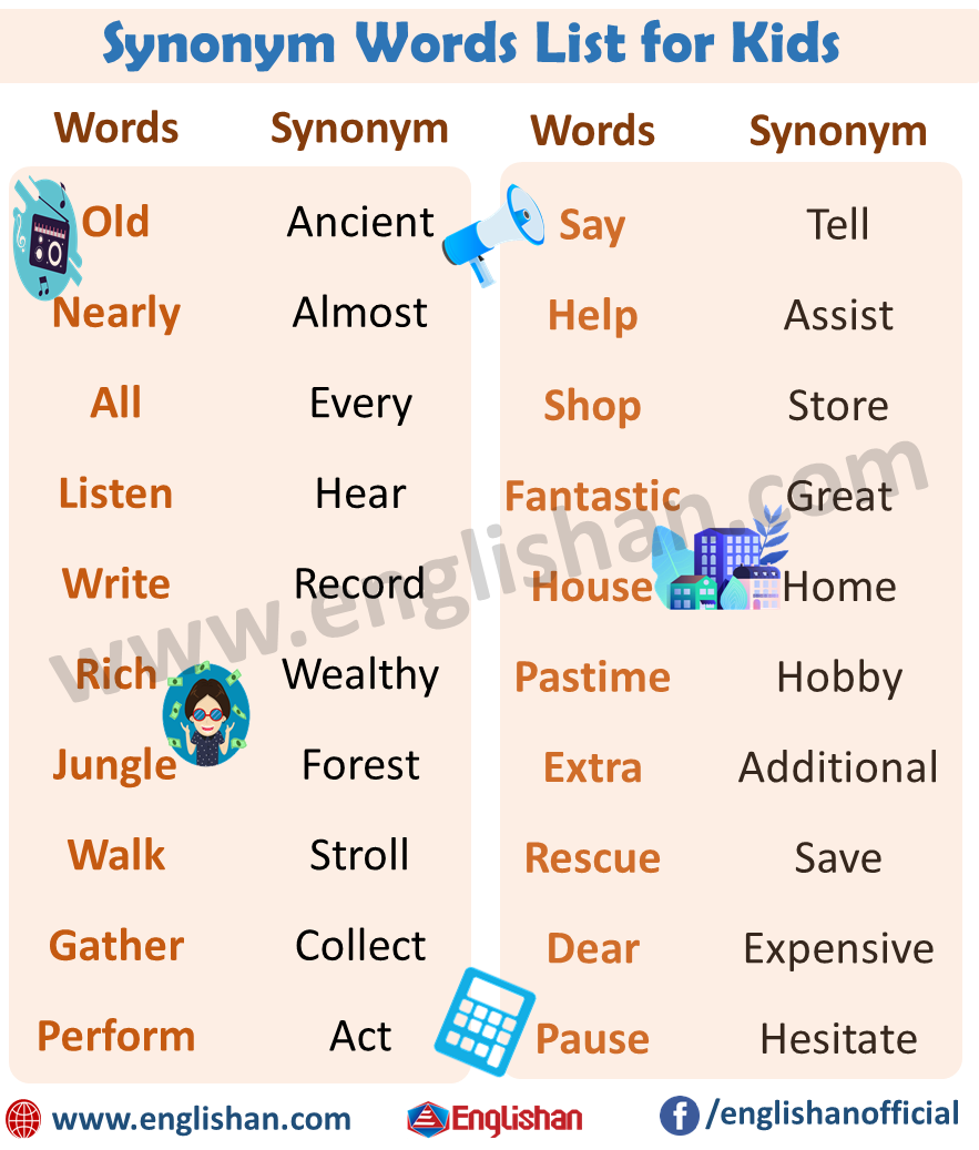 Synonyms List for Kids with PDF