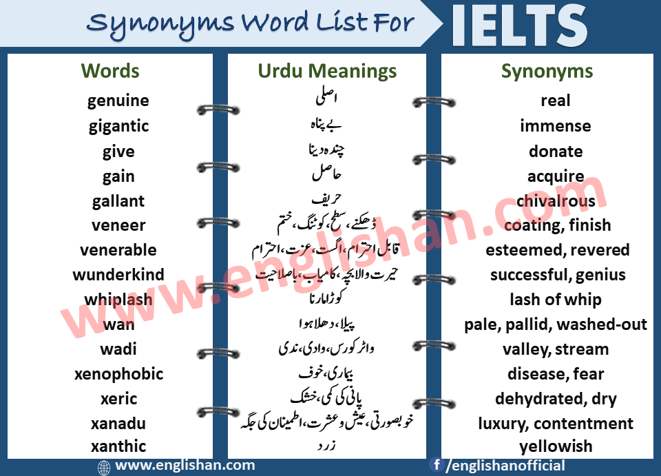 Useful Synonyms for IELTS Band 7-9 PDF Free Download