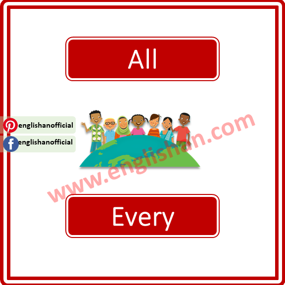 Synonyms List for Kids | Kids Synonyms List PDF