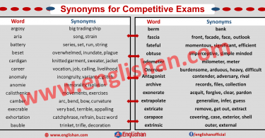 Synonyms for Competitive Exams