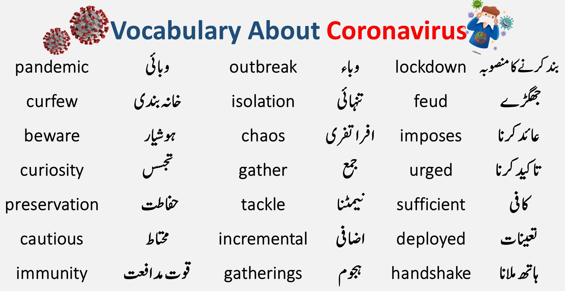 Vocabulary About Coronavirus