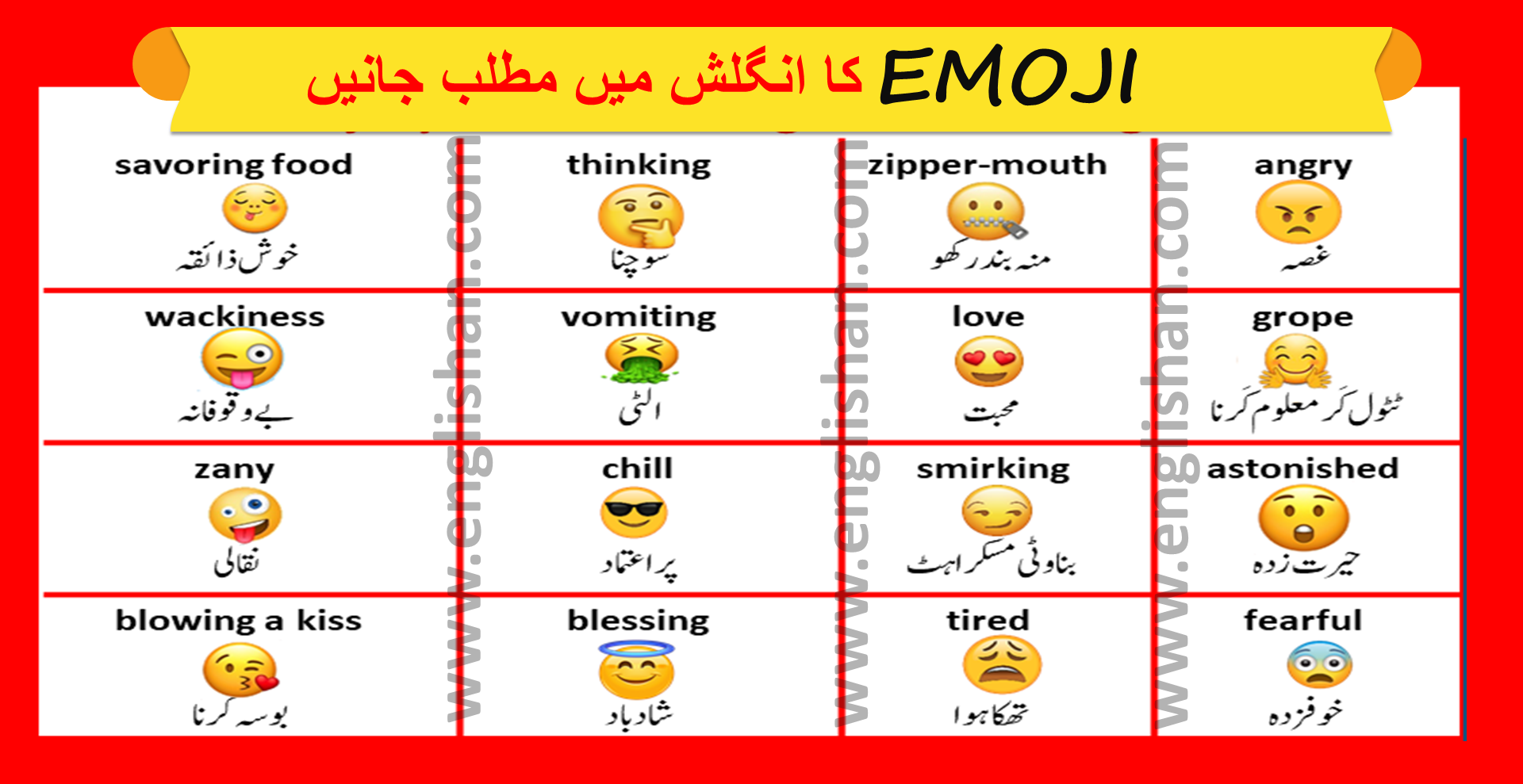All Emoji Meaning In Urdu And English For Whatsapp And Facebook