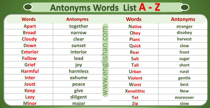 Antonyms Words List A - Z