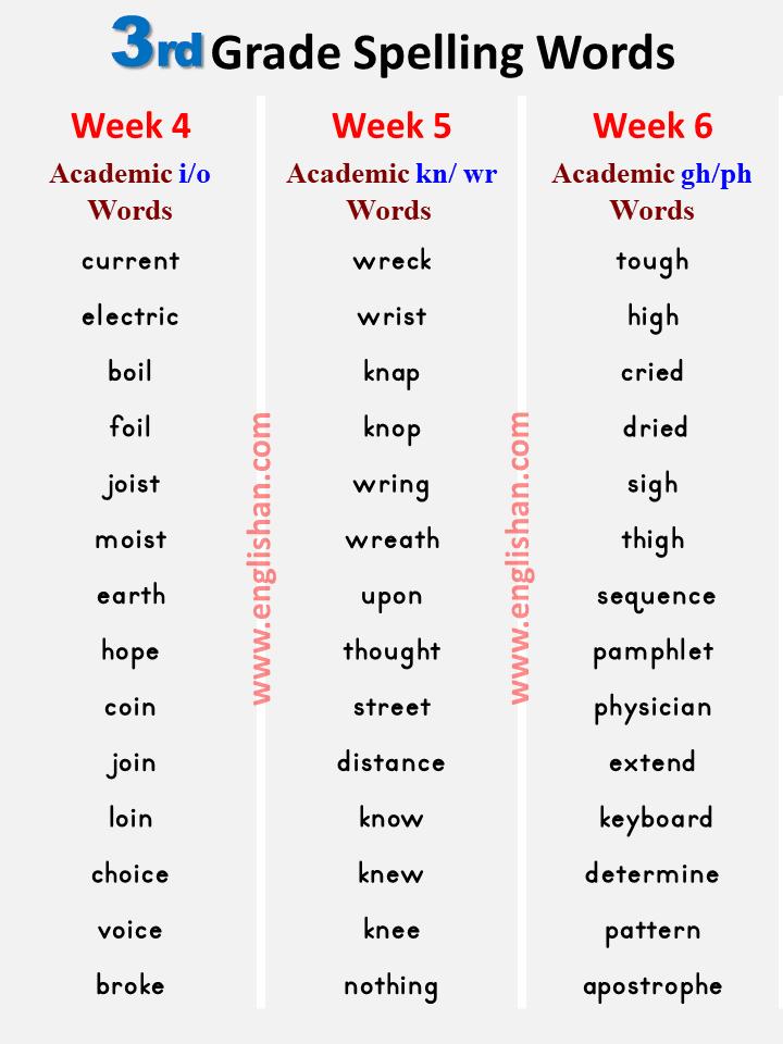 3rd Grade Spelling Words List PDF