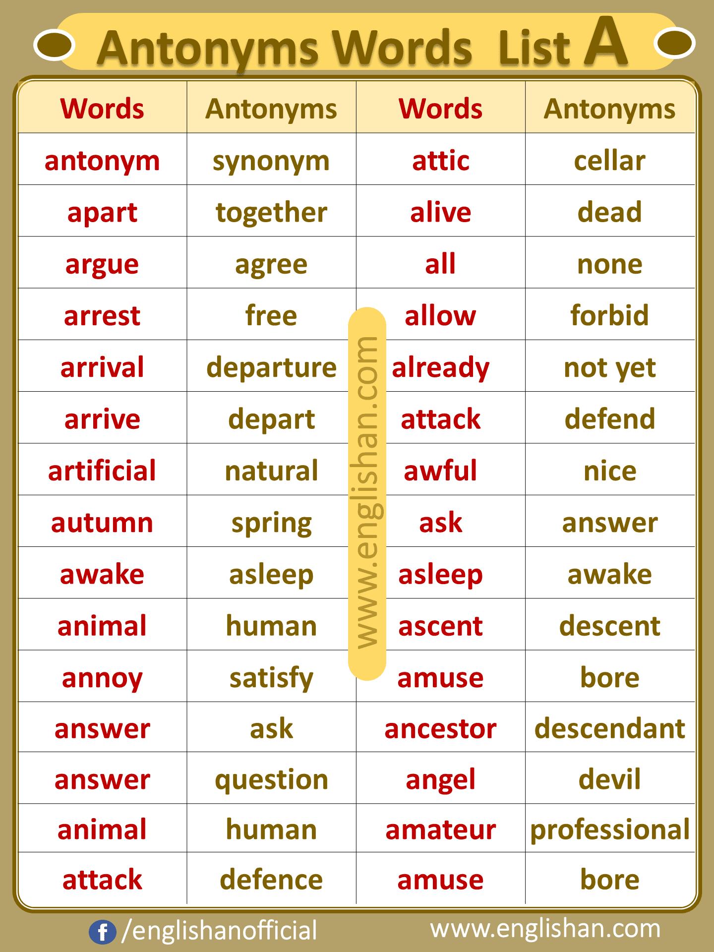 Antonym Words List A