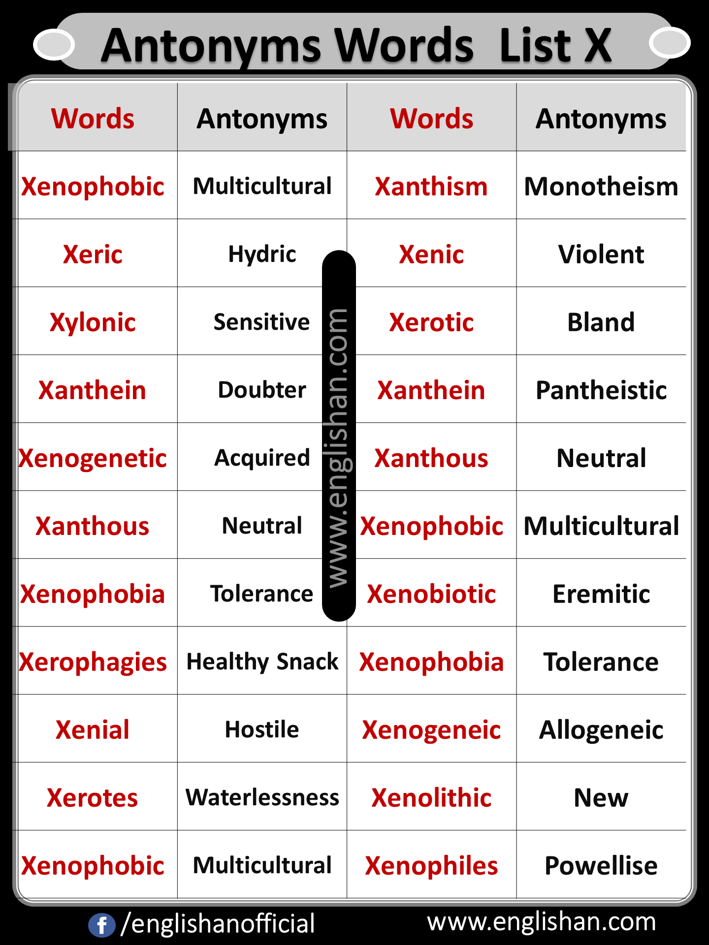Opposite Words List X