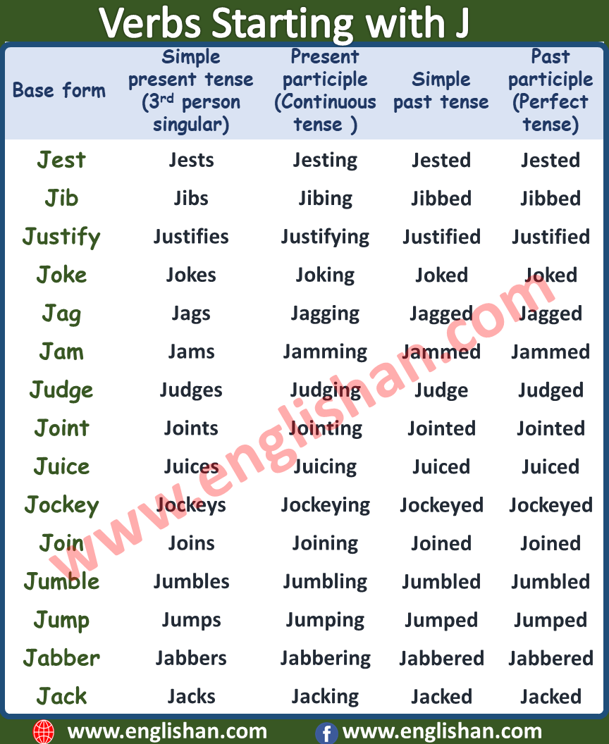 Verb Starting with J | Verb List A to Z PDF