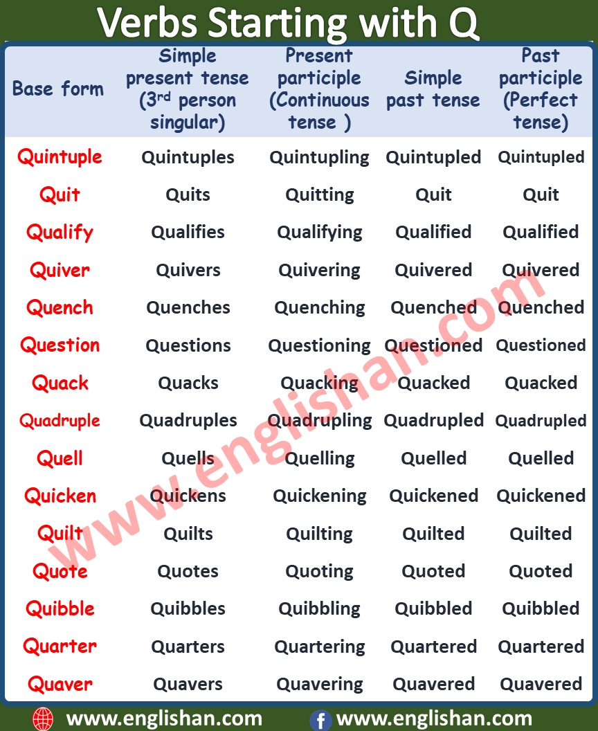 Verb Starting with Q | List Of Regular Verbs PDF