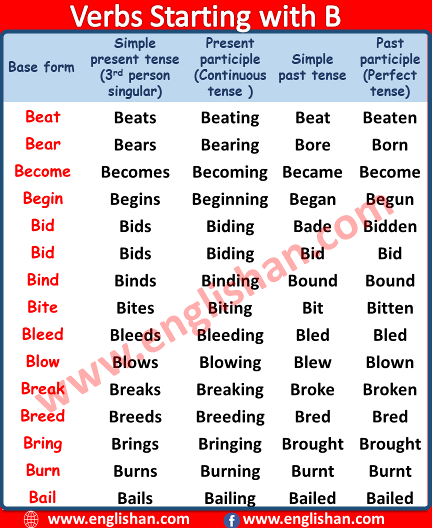 Verb Starting with B   500 Verbs Forms List A to Z with PDF