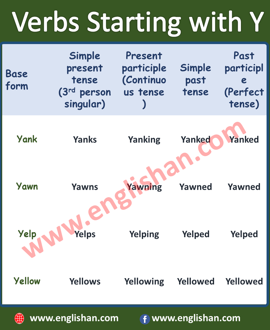 Verb Starting with Y | Verbs Forms List A to Z with PDF