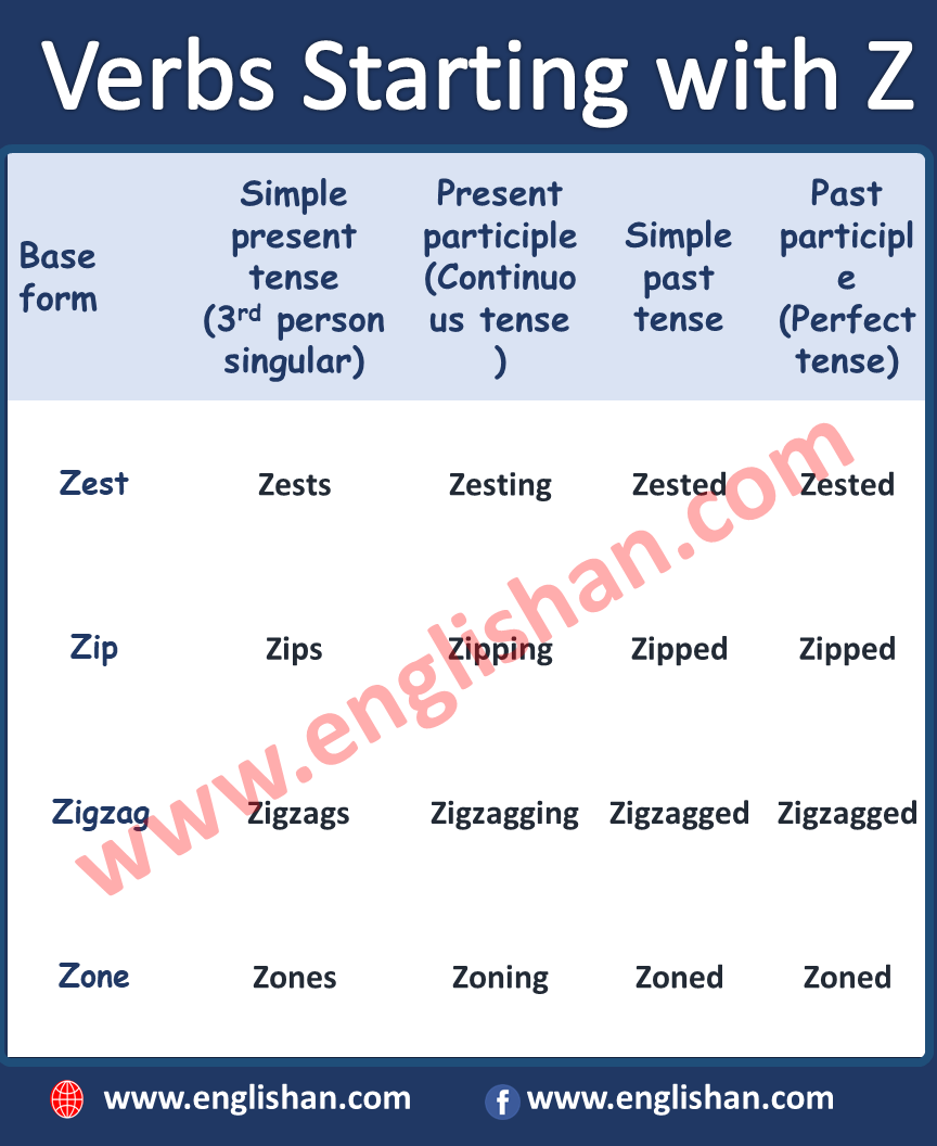 Verb Starting with Z | Verbs Forms List A to Z with PDF