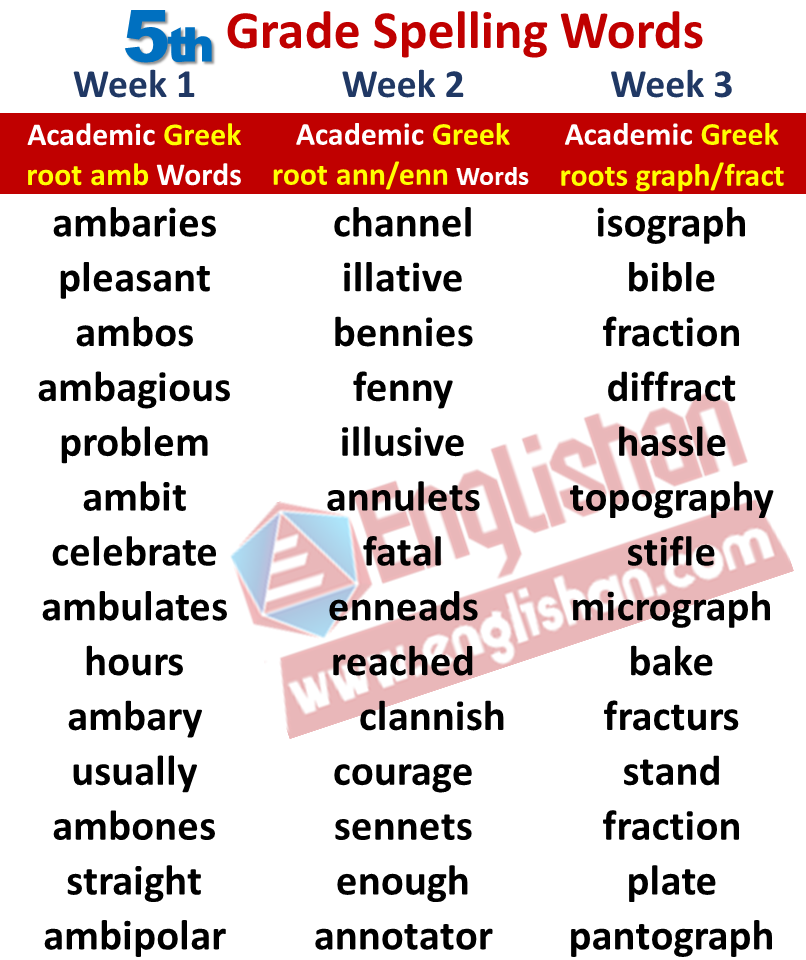 5th Grade Spelling Words List PDF
