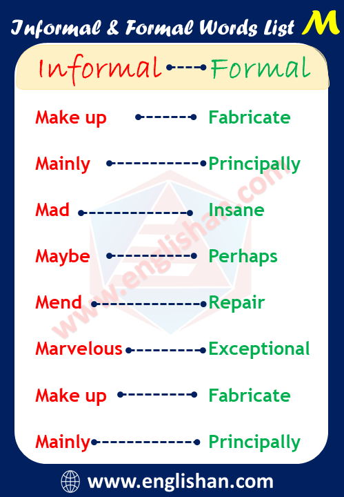A- Z Formal and Informal Words in Writing