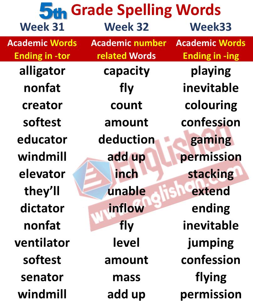5th Grade Spelling Words List