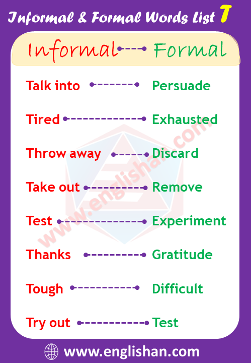 A- Z Formal and Informal Words List