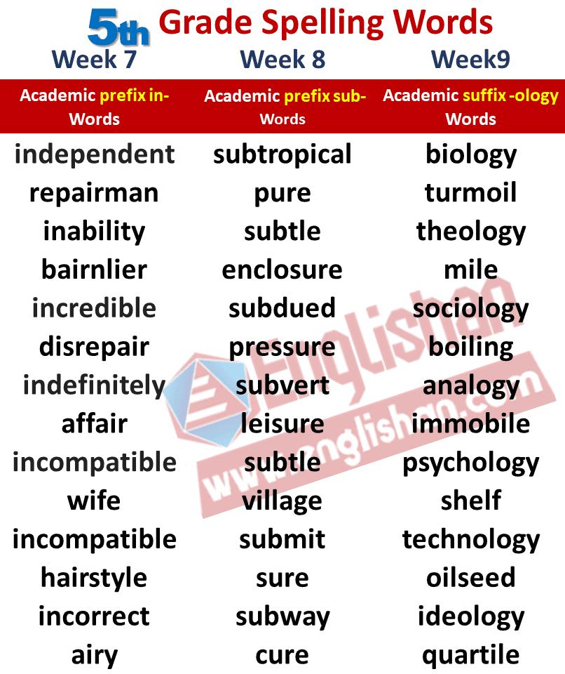 5th Grade Spelling Words Common Core