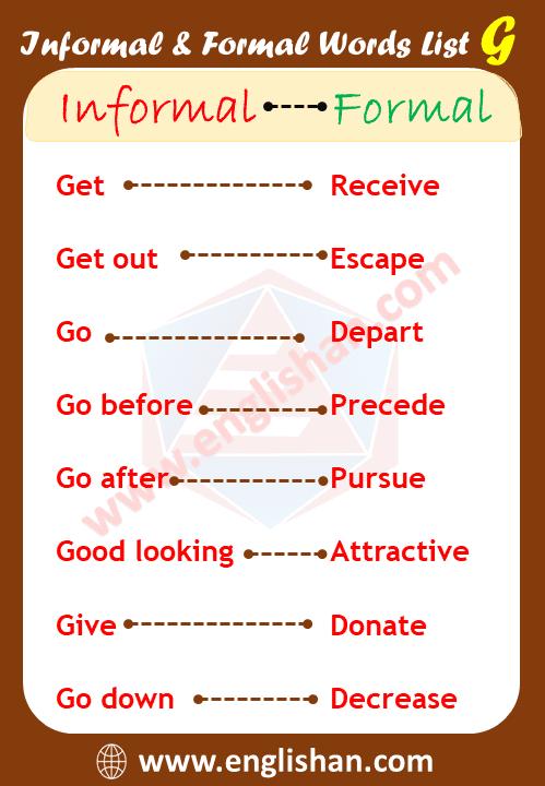 100 Formal and Informal Words List