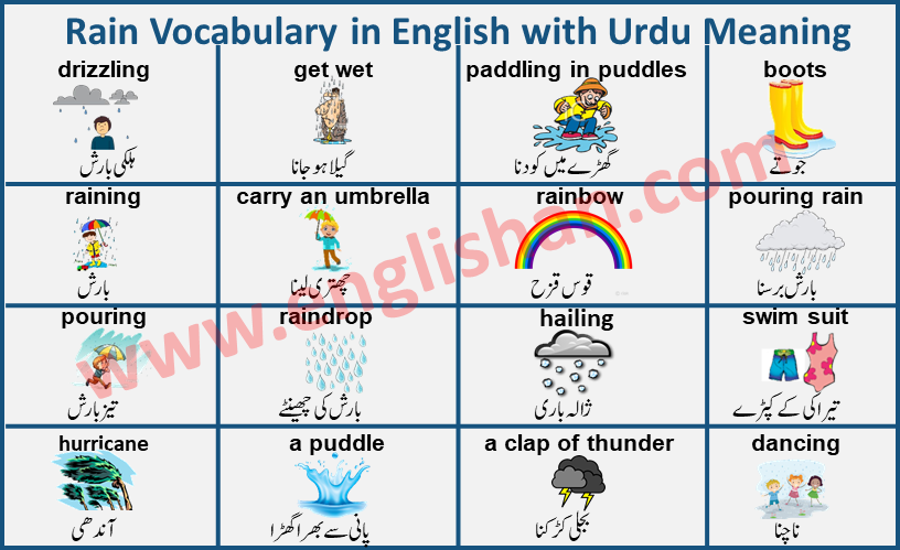 Rain Vocabulary in English with Urdu Meaning
