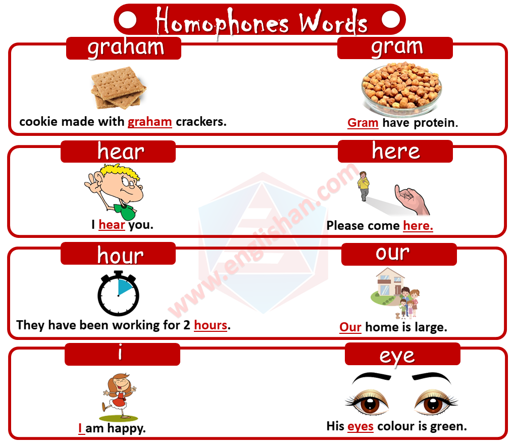300 Homophones Words List with Examples PDF