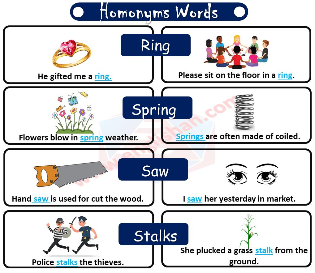 Same Sound Words List