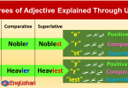 Degrees of Adjective in Urdu