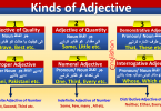 Kinds of Adjective