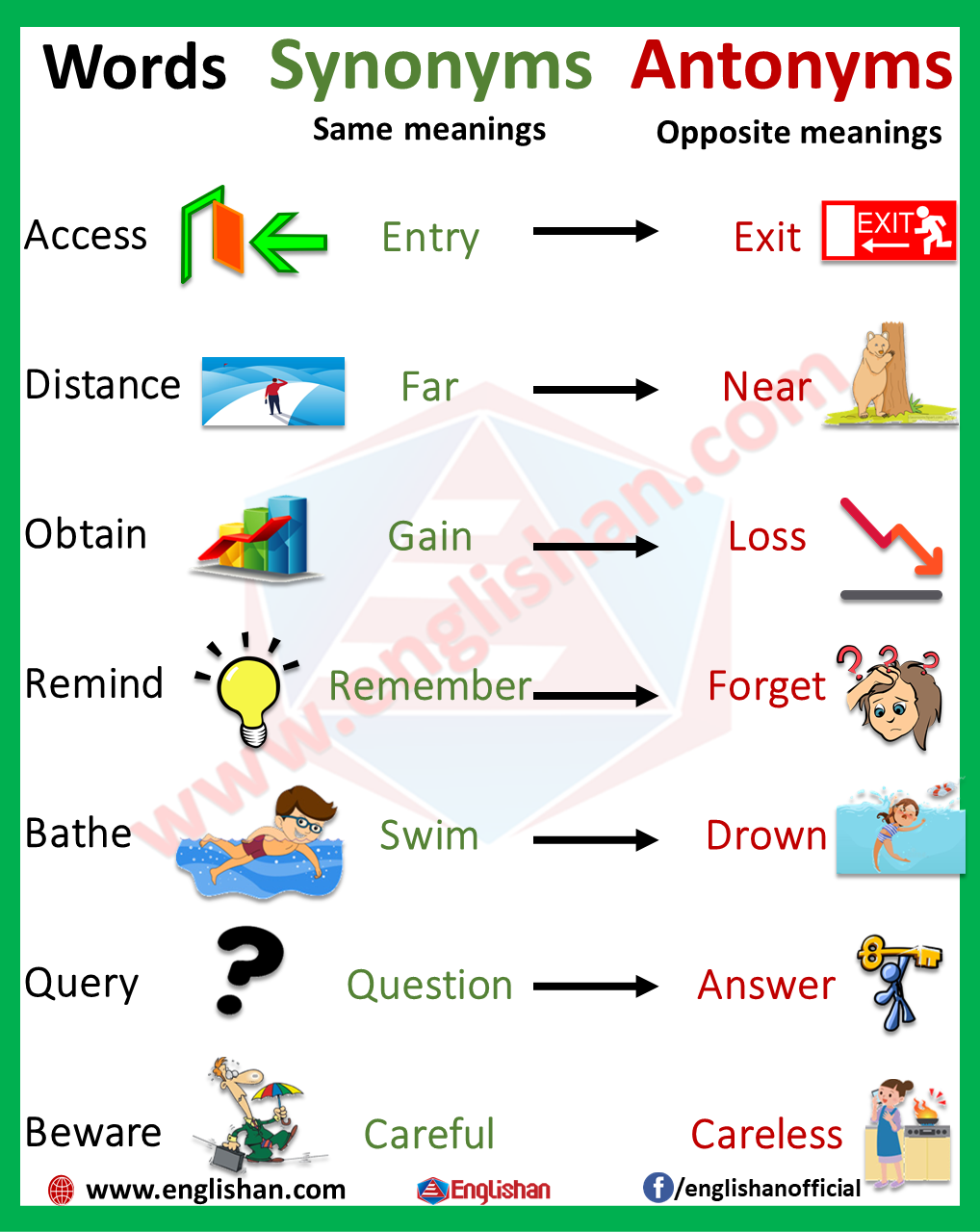 50 + Words with Synonyms and Antonyms for Kids