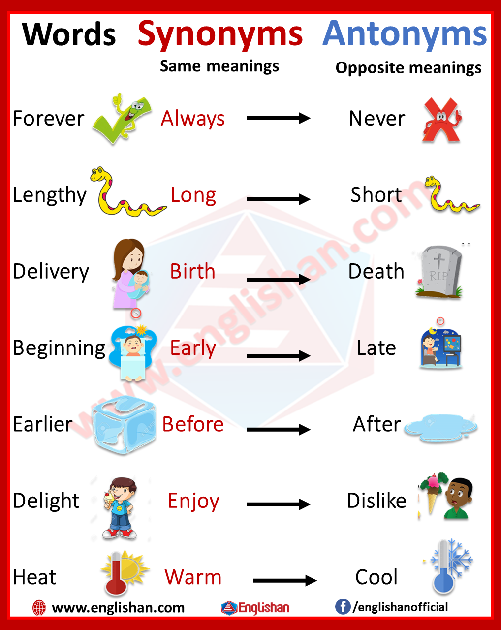 Words with Synonyms and Antonyms for Kids