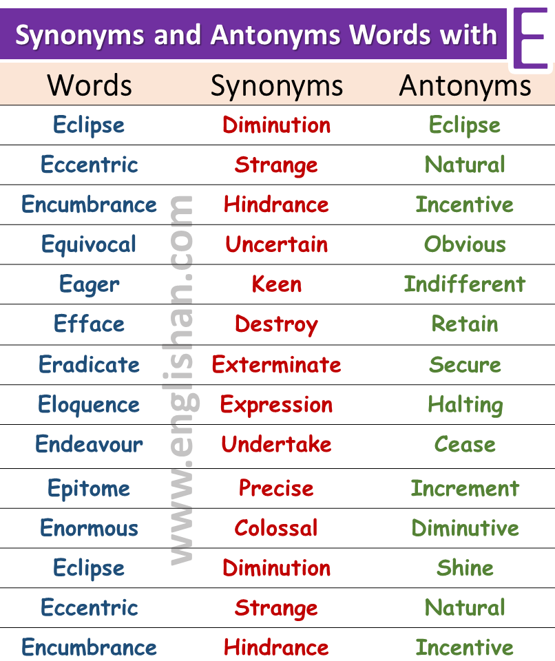 Antonyms and Synonyms List