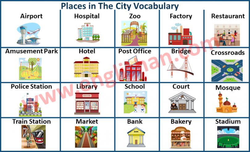 Places in The City Vocabulary
