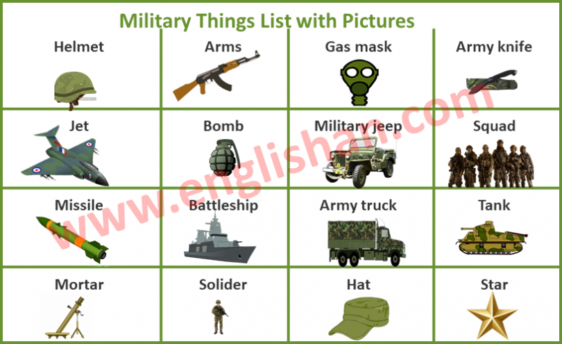 Military Things List with Pictures