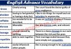 List of Advanced Vocabulary for IELTS PDF