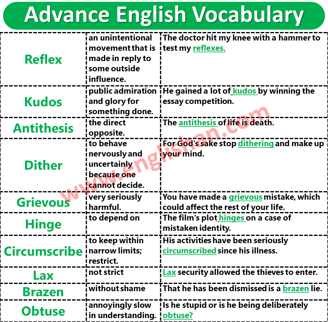 List of Advanced Vocabulary