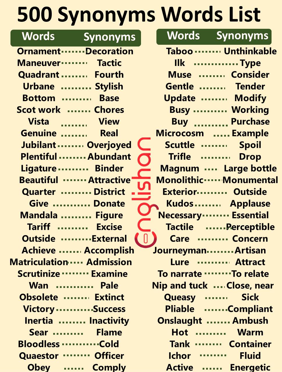 Vocabulary List for IELTS PDF