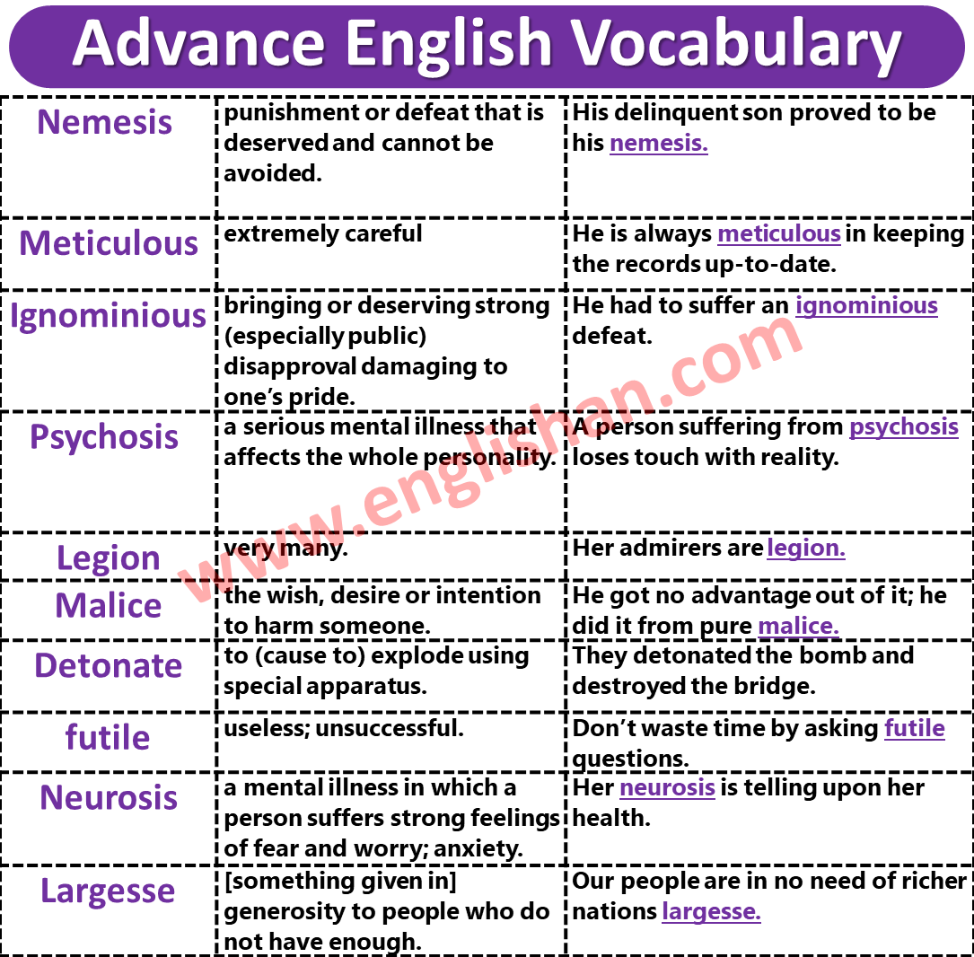 Speaking Vocabulary PDF