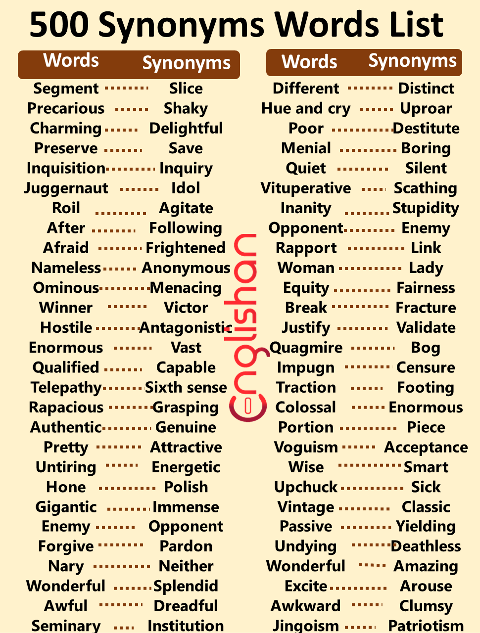 500 Synonyms Words List for Improver