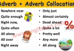 Adverb Collocation with Examples