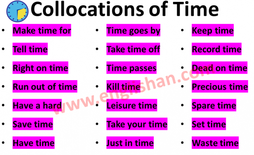 List of Collocations of Time