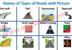 Names of Types of Roads with Picture