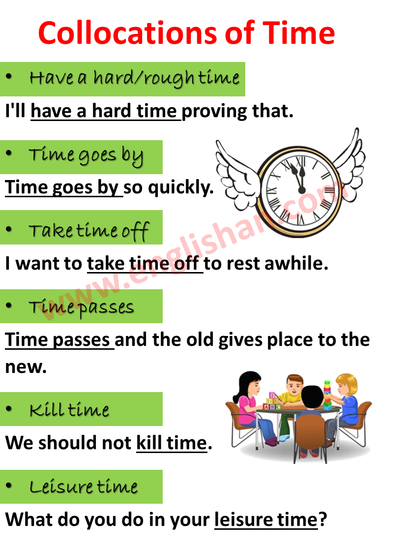 15+ Useful Collocations with TIME with Meaning