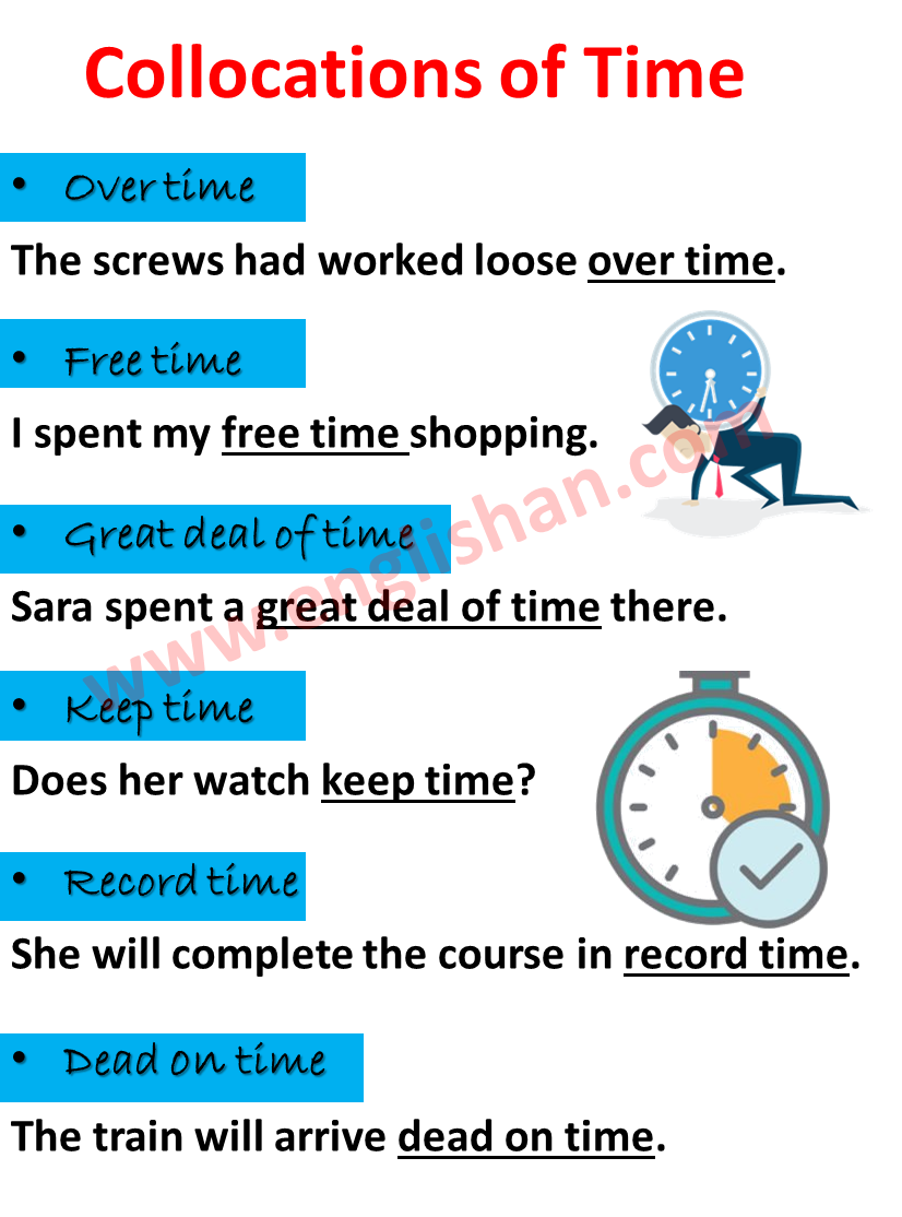 Common Collocations with The Word TIME in English