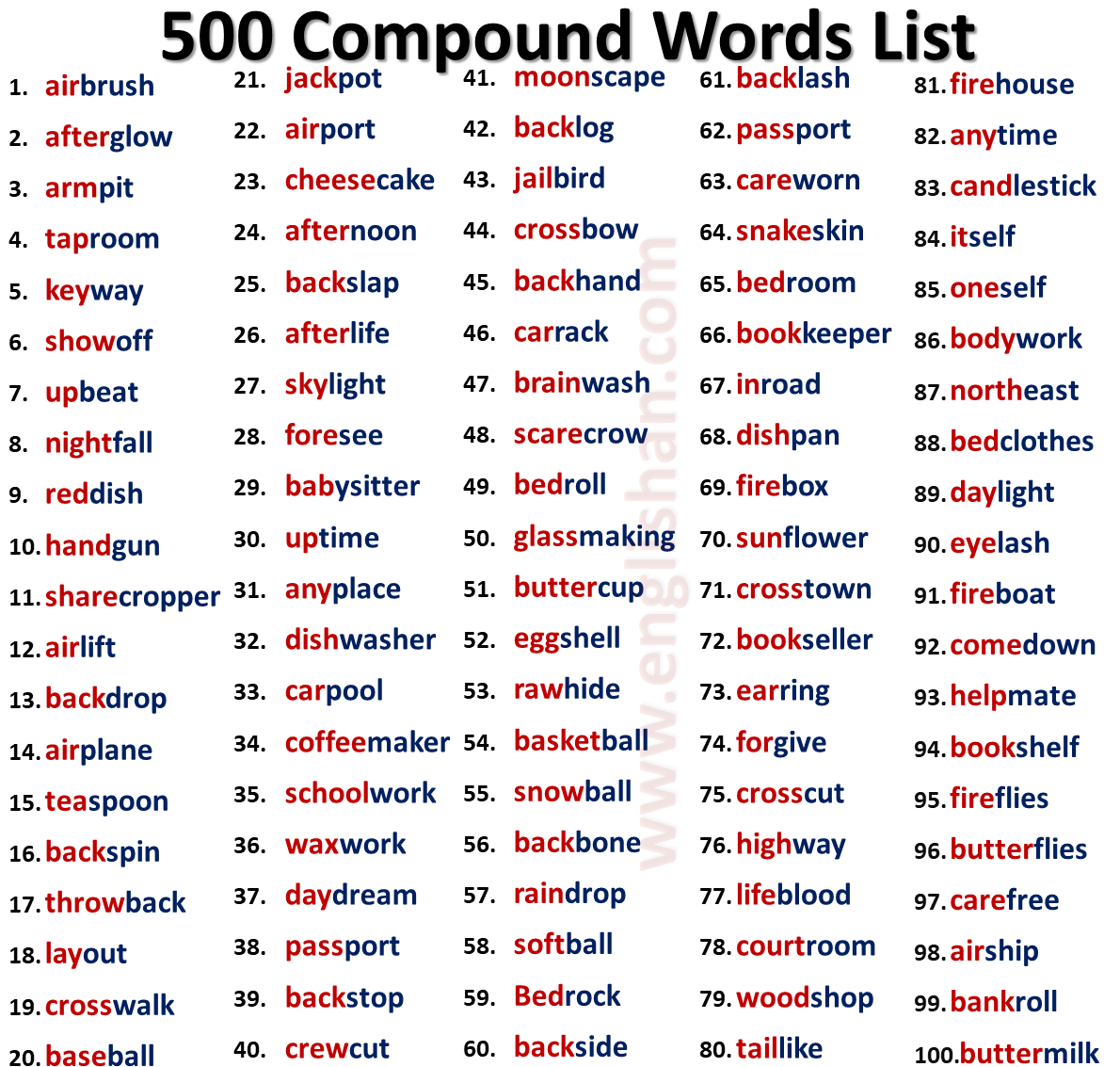 100 Compound Words Examples