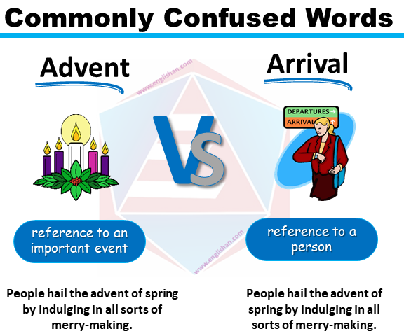 100 Commonly Confused Words with Sentences