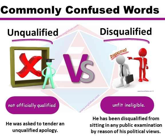 100 Commonly Confused Words Flashcards