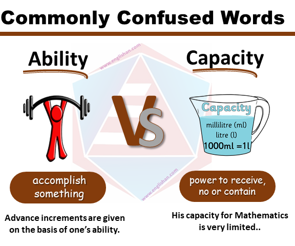 1000 Commonly Confused Words PDF